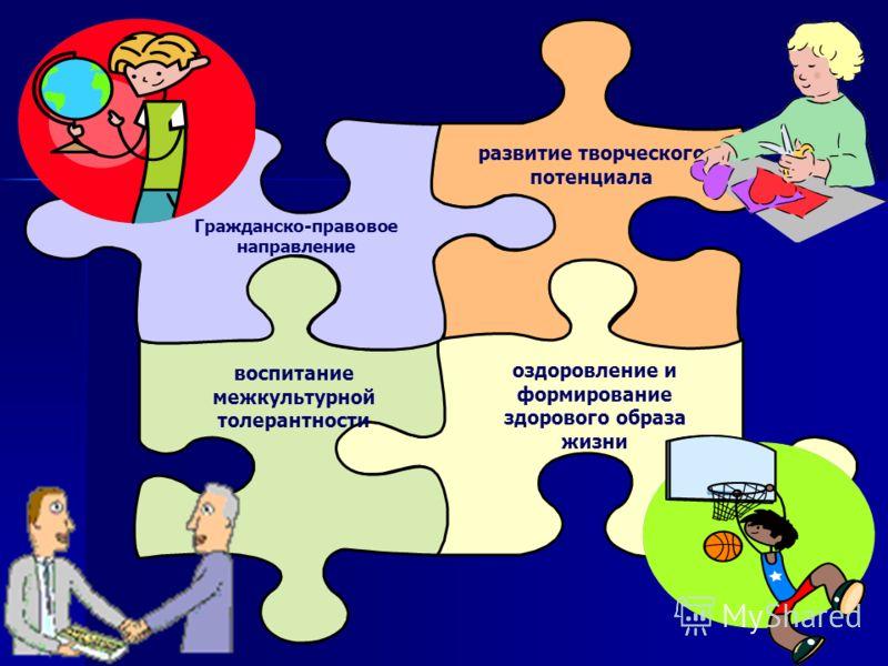 развитие творческого потенциала оздоровление и формирование здорового образа жизни воспитание межкультурной толерантности Гражданско-правовое направление