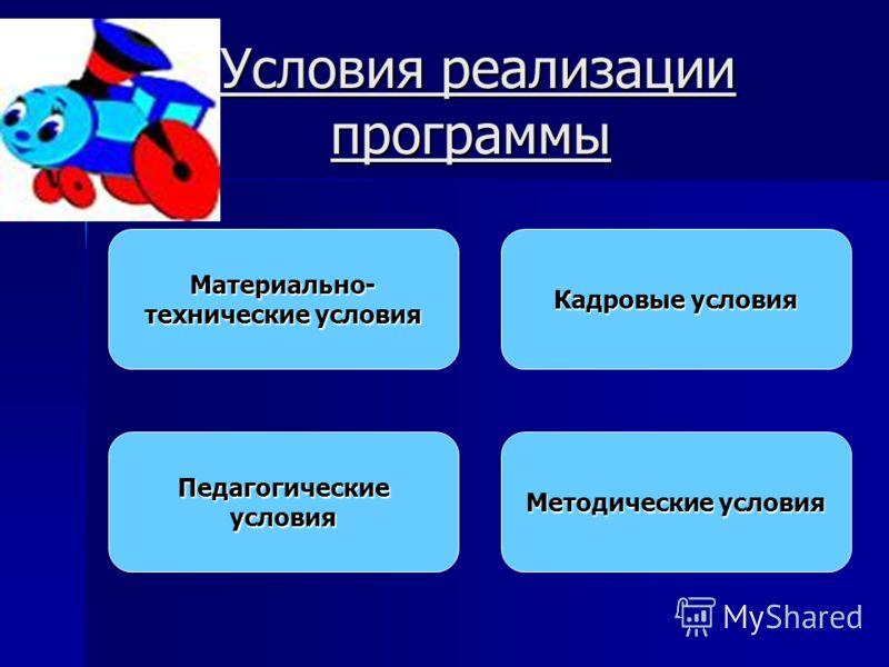 Условия реализации программы Условия реализации программы Материально- технические условия Кадровые условия Педагогические условия Методические условия