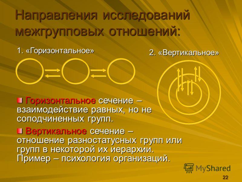 22 Направления исследований межгрупповых отношений: 1. «Горизонтальное» 2. «Вертикальное» Вертикальное сечение – отношение разностатусных групп или групп в некоторой их иерархии. Пример – психология организаций. Вертикальное сечение – отношение разно