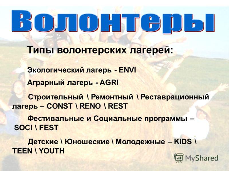 Типы волонтерских лагерей: Экологический лагерь - ENVI Аграрный лагерь - AGRI Строительный \ Ремонтный \ Реставрационный лагерь – CONST \ RENO \ REST Фестивальные и Социальные программы – SOCI \ FEST Детские \ Юношеские \ Молодежные – KIDS \ TEEN \ Y