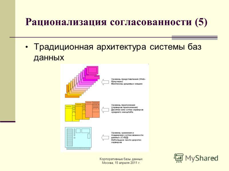 Корпоративные базы данных Москва, 15 апреля 2011 г. 79 Рационализация согласованности (5) Традиционная архитектура системы баз данных