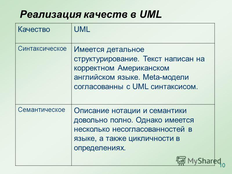 Реализация качеств в UML КачествоUML Синтаксическое Имеется детальное структурирование. Текст написан на корректном Американском английском языке. Meta-модели согласованны с UML синтаксисом. Семантическое Описание нотации и семантики довольно полно.
