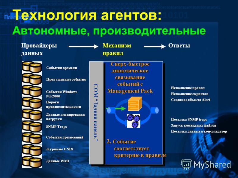 Сверх-быстрое динамическое связывание событий с Management Pack 2. Событие соответствует критерию в правиле Технология агентов: Автономные, производительные Посылка данных в консолидатор Запуск командных файлов Посылка SNMP traps Исполнение скриптов