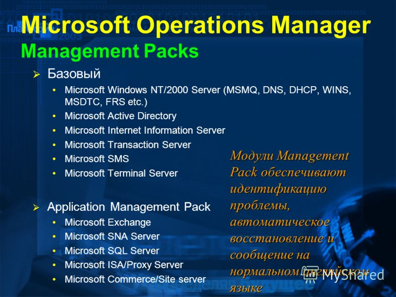 Microsoft Operations Manager Management Packs Базовый Microsoft Windows NT/2000 Server (MSMQ, DNS, DHCP, WINS, MSDTC, FRS etc.) Microsoft Active Directory Microsoft Internet Information Server Microsoft Transaction Server Microsoft SMS Microsoft Term