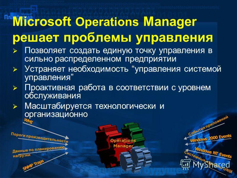 Microsoft Operations Manager решает проблемы управления Позволяет создать единую точку управления в сильно распределенном предприятии Устраняет необходимость управления системой управления Проактивная работа в соответствии с уровнем обслуживания Масш