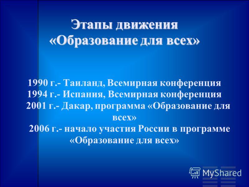 Этапы движения «Образование для всех» 1990 г.- Таиланд, Всемирная конференция 1994 г.- Испания, Всемирная конференция 2001 г.- Дакар, программа «Образование для всех» 2006 г.- начало участия России в программе «Образование для всех»