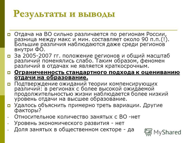 Результаты и выводы Отдача на ВО сильно различается по регионам России, разница между макс и мин. составляет около 90 п.п.(!). Большие различия наблюдаются даже среди регионов внутри ФО. За 2005-2007 гг. положение регионов и общий масштаб различий по