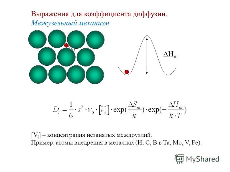 Выражения для коэффициента диффузии. Межузельный механизм H m [V i ] – концентрация незанятых междоузлий. Пример: атомы внедрения в металлах (H, C, B в Ta, Mo, V, Fe).
