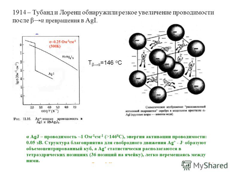1914 – Тубанд и Лоренц обнаружили резкое увеличение проводимости после βα превращения в AgI. T βα =146 o C