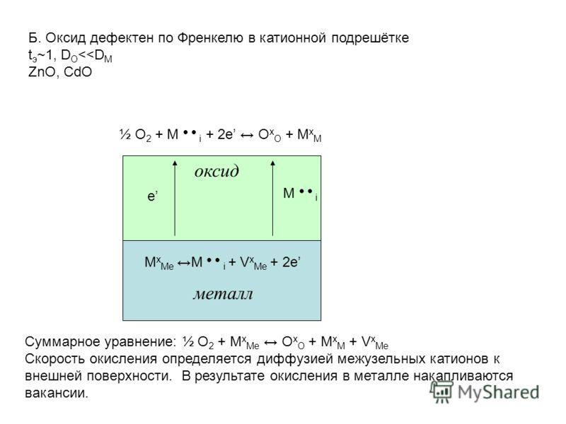 Б. Оксид дефектен по Френкелю в катионной подрешётке t э ~1, D O