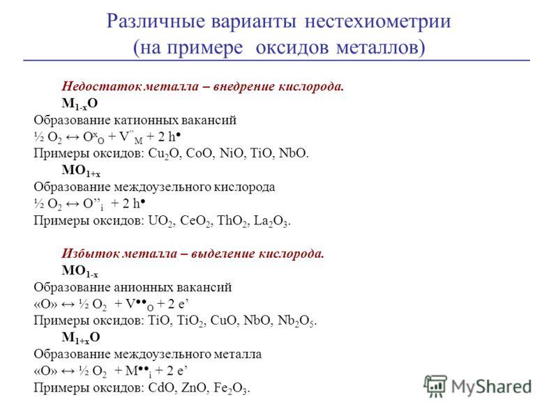 Недостаток металла – внедрение кислорода. M 1-x O Образование катионных вакансий ½ O 2 O x O + V M + 2 h Примеры оксидов: Cu 2 O, CoO, NiO, TiO, NbO. MO 1+x Образование междоузельного кислорода ½ O 2 O i + 2 h Примеры оксидов: UO 2, CeO 2, ThO 2, La