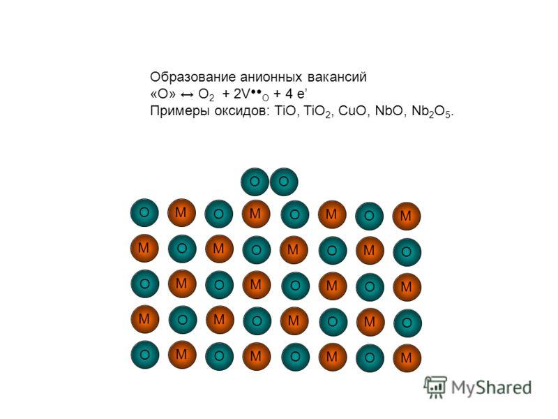 O M O M O M O M O M O M O M O M O M O M O M O M O M O M O M O M O M O M O M O M OO Образование анионных вакансий «O» O 2 + 2V O + 4 e Примеры оксидов: TiO, TiO 2, CuO, NbO, Nb 2 O 5.