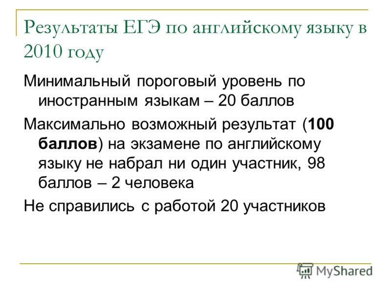 Результаты ЕГЭ по английскому языку в 2010 году Минимальный пороговый уровень по иностранным языкам – 20 баллов Максимально возможный результат (100 баллов) на экзамене по английскому языку не набрал ни один участник, 98 баллов – 2 человека Не справи