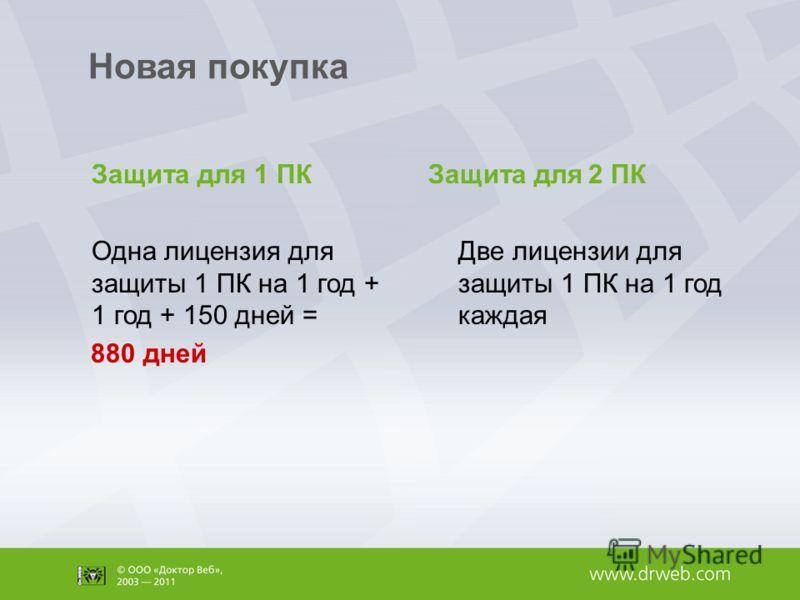 Защита для 1 ПК Одна лицензия для защиты 1 ПК на 1 год + 1 год + 150 дней = 880 дней Защита для2 ПК Две лицензии для защиты 1 ПК на 1 год каждая Новая покупка