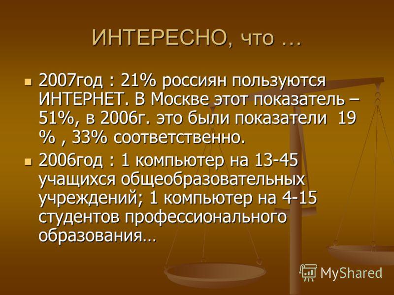 ИНТЕРЕСНО, что … 2007год : 21% россиян пользуются ИНТЕРНЕТ. В Москве этот показатель – 51%, в 2006г. это были показатели 19 %, 33% соответственно. 2007год : 21% россиян пользуются ИНТЕРНЕТ. В Москве этот показатель – 51%, в 2006г. это были показатели