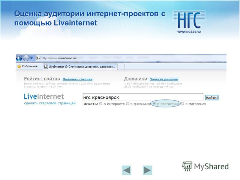 Оценка аудитории интернет-проектов с помощью Liveinternet