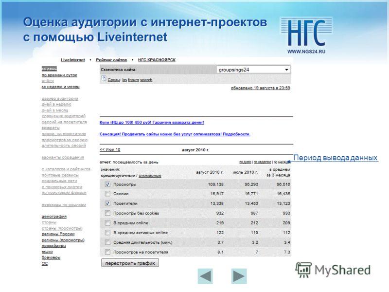 Оценка аудитории с интернет-проектов с помощью Liveinternet Период вывода данных