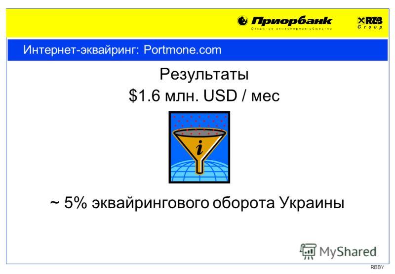 RBBY Интернет-эквайринг: Portmone.com Результаты $1.6 млн. USD / мес ~ 5% эквайрингового оборота Украины