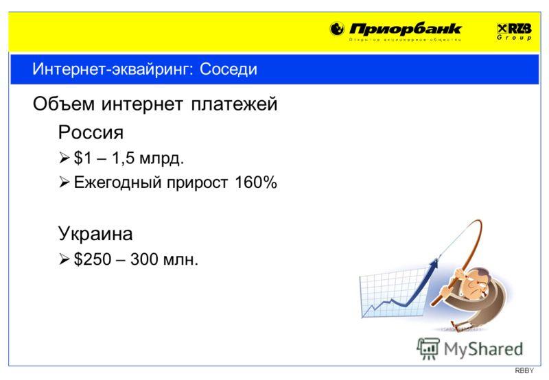 RBBY Интернет-эквайринг: Соседи Объем интернет платежей Россия $1 – 1,5 млрд. Ежегодный прирост 160% Украина $250 – 300 млн.