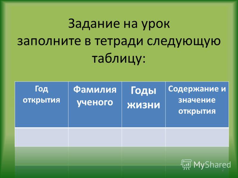 Задание на урок заполните в тетради следующую таблицу: 2