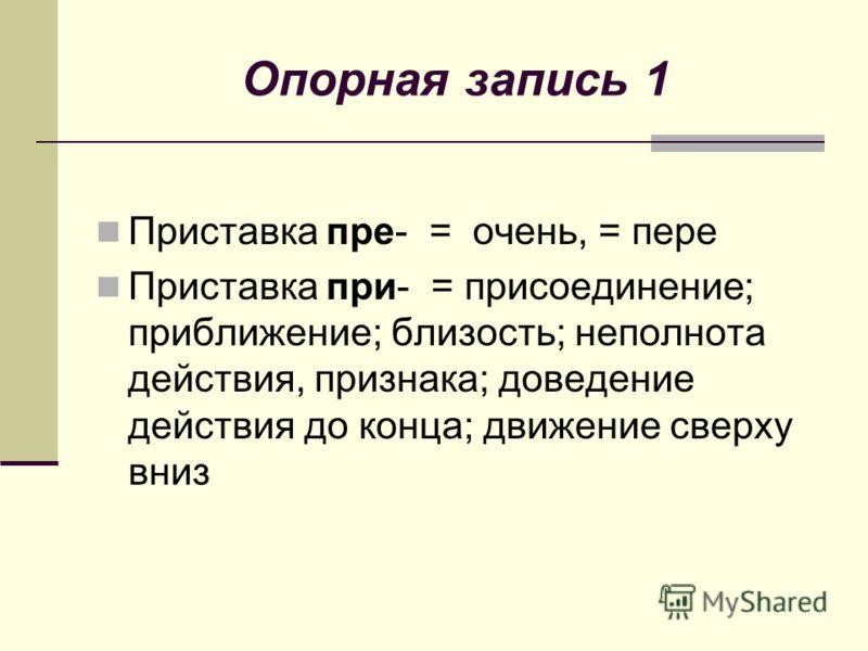 Синтаксис русского языка схема 898