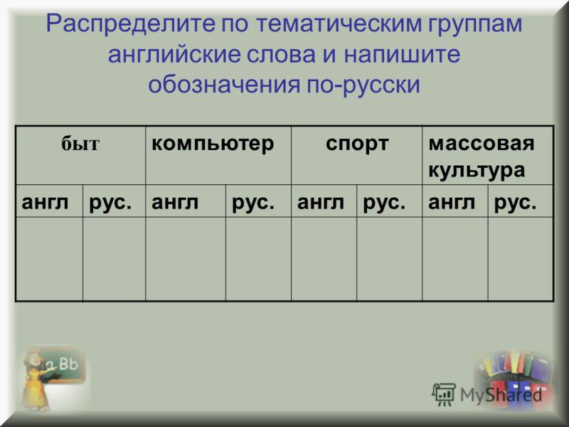 Распределите по тематическим группам английские слова и напишите обозначения по-русски быт компьютерспортмассовая культура англрус.англрус.англрус.англрус.