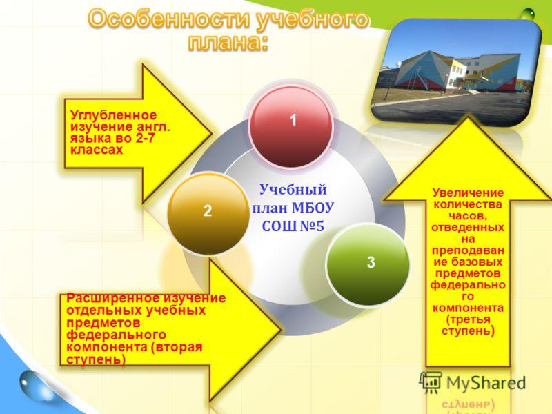 Учебный план МБОУ СОШ 5 1 2 3