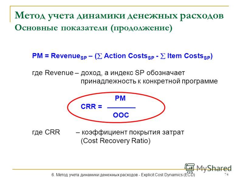 74 Метод учета динамики денежных расходов Основные показатели (продолжение) PM = Revenue SP – ( Action Costs SP - Item Costs SP ) где Revenue – доход, а индекс SP обозначает принадлежность к конкретной программе PM CRR = OOC где CRR – коэффициент пок