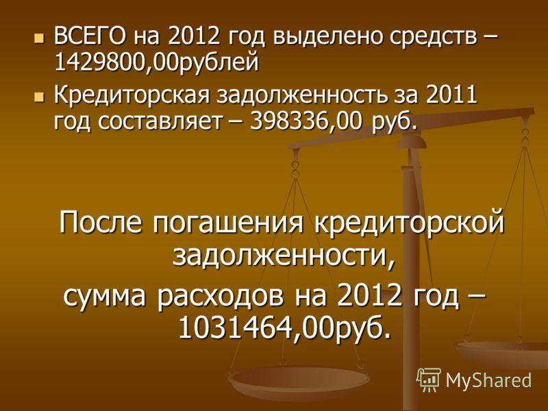 ВСЕГО на 2012 год выделено средств – 1429800,00рублей ВСЕГО на 2012 год выделено средств – 1429800,00рублей Кредиторская задолженность за 2011 год составляет – 398336,00 руб. Кредиторская задолженность за 2011 год составляет – 398336,00 руб. После по