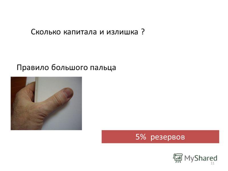 11 5% резервов Сколько капитала и излишка ? Правило большого пальца