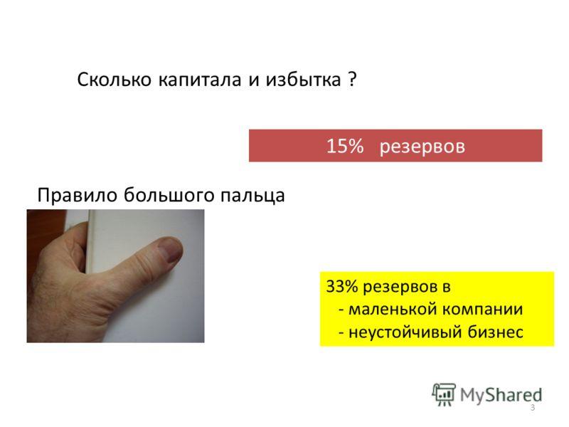 3 15% резервов 33% резервов в - маленькой компании - неустойчивый бизнес Сколько капитала и избытка ? Правило большого пальца