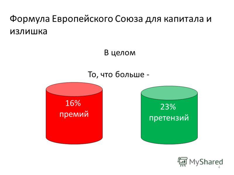 4 Формула Европейского Союза для капитала и излишка 16% премий 23% претензий В целом То, что больше -