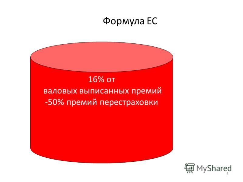Формула ЕС 5 16% от валовых выписанных премий -50% премий перестраховки