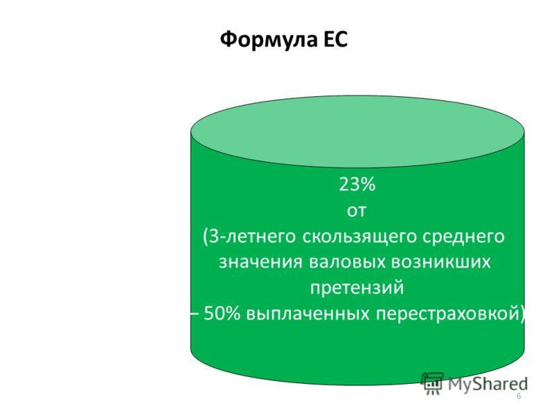 Формула ЕС 6 23% от (3-летнего скользящего среднего значения валовых возникших претензий – 50% выплаченных перестраховкой)