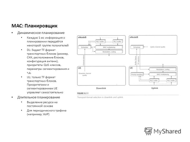 МАС: Планировщик Динамическое планирование Каждую 1 мс информация о планировании передаётся некоторой группе получателей DL: Задает TF формат транспортных блоков (размер, СКК, расположение блоков, конфигурация антенн), приоритеты QoS классов, парамет