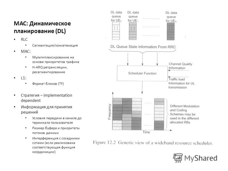 МАС: Динамическое планирование (DL) RLC Сегментация/конкатенация МАС: Мультиплексирование на основе приоритетов трафика H-ARQ ретрансляции, ресегментирование L1: Формат блоков (TF) Стратегия – implementation dependent Информация для принятия решений