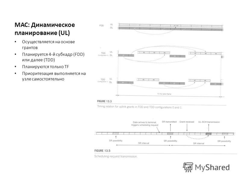 МАС: Динамическое планирование (UL) Осуществляется на основе грантов Планируется 4-й субкадр (FDD) или далее (TDD) Планируются только TF Приоритезация выполняется на узле самостоятельно