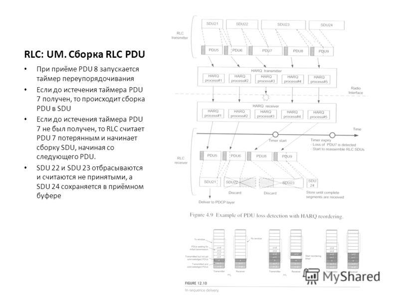RLC: UM. Сборка RLC PDU При приёме PDU 8 запускается таймер переупорядочивания Если до истечения таймера PDU 7 получен, то происходит сборка PDU в SDU Если до истечения таймера PDU 7 не был получен, то RLC считает PDU 7 потерянным и начинает сборку S