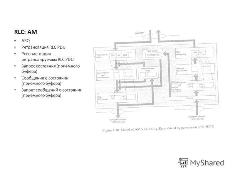 RLC: AM ARQ Ретрансляция RLC PDU Ресегментация ретранслируемых RLC PDU Запрос состояния (приёмного буфера) Сообщение о состоянии (приёмного буфера) Запрет сообщений о состоянии (приёмного буфера)