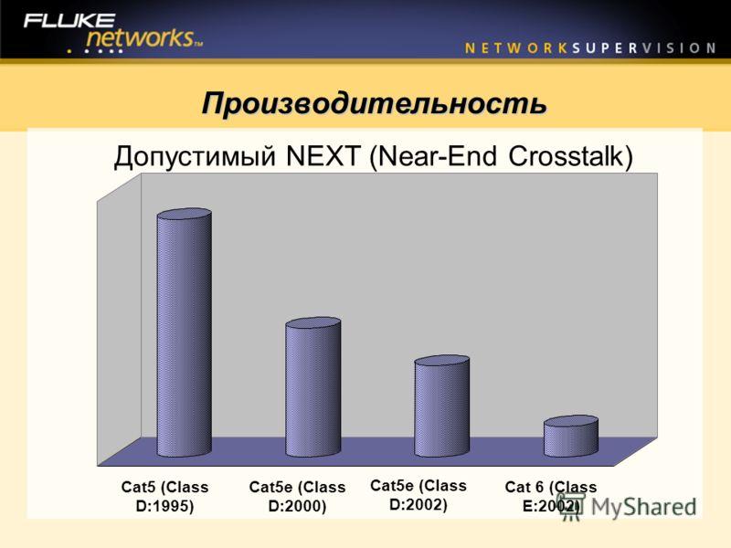 Производительность Допустимый NEXT (Near-End Crosstalk) Cat5 (Class D:1995) Cat5e (Class D:2000) Cat5e (Class D:2002) Cat 6 (Class E:2002)