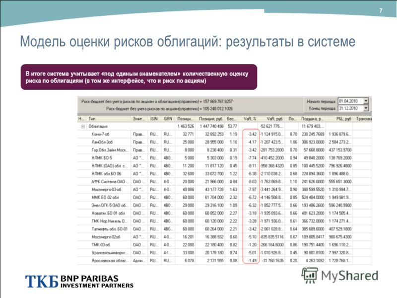 Модель оценки рисков облигаций: результаты в системе 7 В итоге система учитывает «под единым знаменателем» количественную оценку риска по облигациям (в том же интерфейсе, что и риск по акциям)