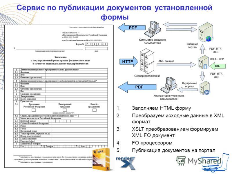 Сервис по публикации документов установленной формы 1.Заполняем HTML форму 2.Преобразуем исходные данные в XML формат 3.XSLT преобразованием формируем XML FO документ 4.FO процессором 5.Публикация документов на портал НТТP PDF
