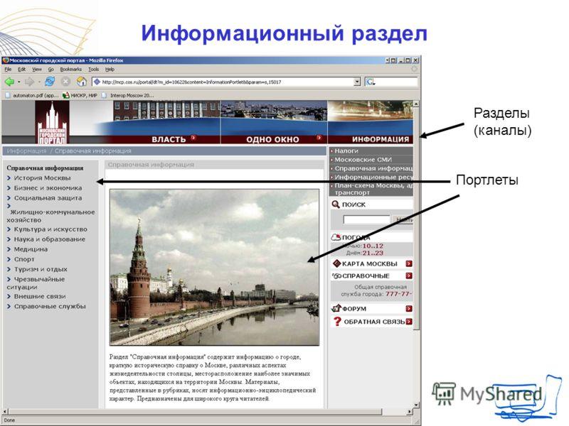 Информационный раздел Портлеты Разделы (каналы)
