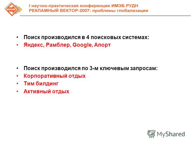 Поиск производился в 4 поисковых системах: Яндекс, Рамблер, Google, Апорт Поиск производился по 3-м ключевым запросам: Корпоративный отдых Тим билдинг Активный отдых