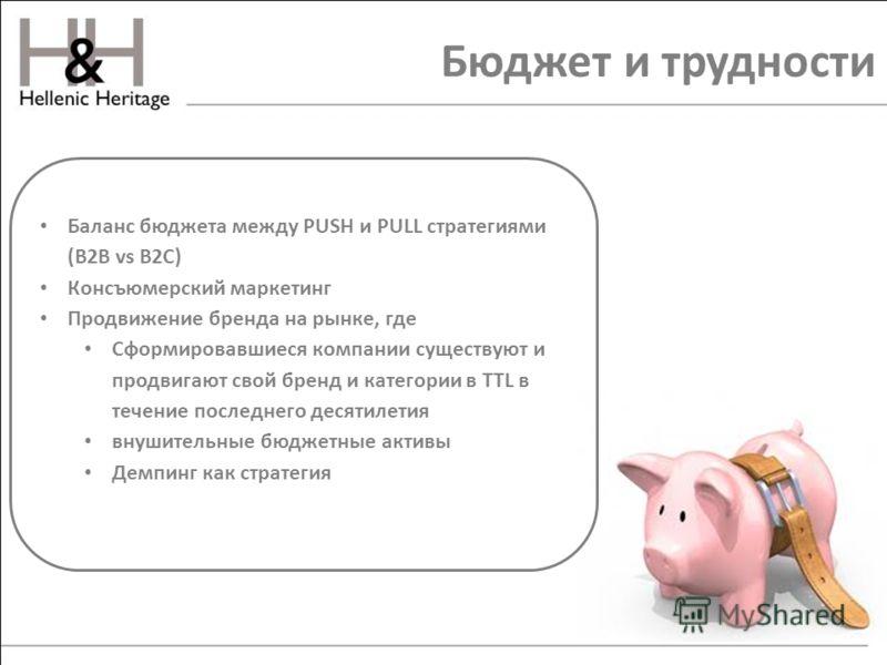 Бюджет и трудности Баланс бюджета между PUSH и PULL стратегиями (B2B vs B2C) Консъюмерский маркетинг Продвижение бренда на рынке, где Сформировавшиеся компании существуют и продвигают свой бренд и категории в TTL в течение последнего десятилетия внуш