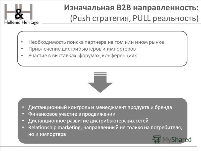 Изначальная B2B направленность: (Push стратегия, PULL реальность) Необходимость поиска партнера на том или ином рынке Привлечение дистрибьютеров и импортеров Участие в выставках, форумах, конференциях Дистанционный контроль и менеджмент продукта и бр