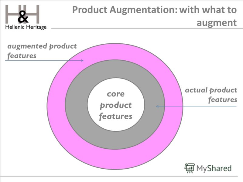 Augmented product featres core product features actual product features augmented product features Product Augmentation: with what to augment
