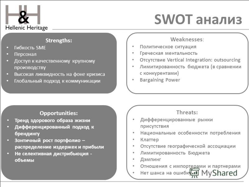 SWOT анализ Strengths: Гибкость SME Персонал Доступ к качественному крупному производству Высокая ликвидность на фоне кризиса Глобальный подход к коммуникации Weaknesses : Политическое ситуация Греческая ментальность Отсутствие Vertical Integration: