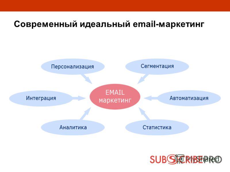 Современный идеальный email-маркетинг