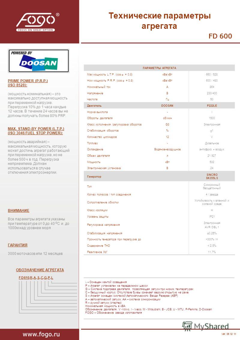 FD 600 ПАРАМЕТРЫ АГРЕГАТА Мах мощность L.T.P. (cos = 0,8) кВа/кВт660 / 528 Ном мощность P.R.P. (cos = 0,8) кВа/кВт600 / 480 Номинальный токA864 НапряжениеВ230/400 ЧастотаГц50 ДвигательDOOSANP222LE Норма выхлопа-I Обороты двигателяоб/мин1500 Класс исп
